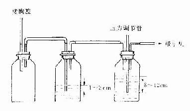 负压吸引水瓶装置