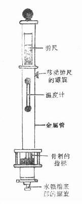 原理:水银气压计是一个上端封闭图片