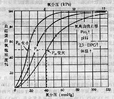 25hz相敏轨道电路曲线
